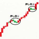 【株式投資】押し目とは?その正体と3種類の具体例を紹介します。