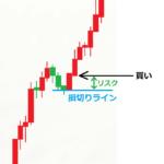 順張り投資法とは?上昇トレンドに押し目で仕掛ける方法を解説します。